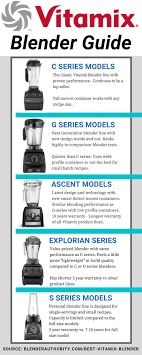Blendtec Comparison Chart Best Vitamix Blender To Buy In 2019 The Ultimate Guide