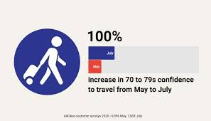 over 70 s travel insurance with cal