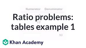 Solving Ratio Problems With Tables Video Khan Academy