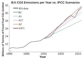 global warming essay conclusion < homework service global warming essay conclusion 2010