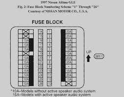 1994 nissan sentra fuse panel diagram search for wiring diagrams \u2022 2004 nissan sentra engine fuse box diagram at 2004 Nissan Sentra Fuse Box Layout
