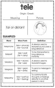 productivity research paper design
