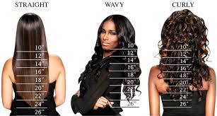 Hair Length Chart Bundles Value Hair Bundle Deal