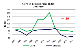 Ethanol Producer Magazine The Latest News And Data About
