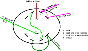 5 way rotary switch wiring diagram wiring diagram 7 way guitar switch fosiles