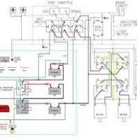 trike wiring diagram wiring diagram and schematics manual source · 98 62 kb 98 62 kb trike brake light wiring