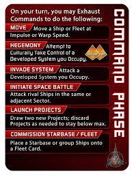 Star Trek Warp Speed Chart Thorough Star Trek Warp Speed Chart 2019