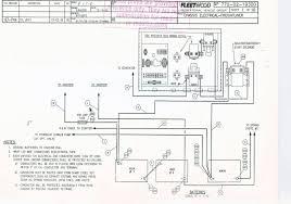 coleman pop up camper wiring diagram gooddy org 1987 starcraft pop up camper manual at Wiring Diagram Starcraft Popup Camper