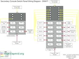 2000 mack wiring diagram fuse symbols uk diagrams enable technicians full size of electrical wiring diagrams for dummies diagram symbols triangle car stereo fuse box panel