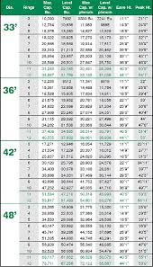 Grain Bin Capacity Chart Best Picture Of Chart Anyimage Org