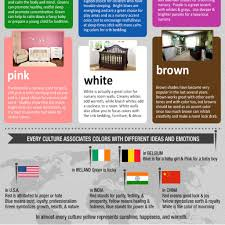 What Colors Affect Mood - varyhomedesign.com