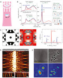 Inverse Design Photonics Intelligent Nanophotonics Merging Photonics And Artificial