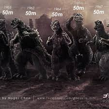 Godzilla Evolution Chart Godzilla Size Chart Shows How Much The King Of Monsters