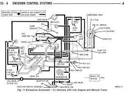 jeep wrangler fuse box tj free download wiring diagrams schematics 1997 jeep wrangler fuse box location at 1997 Jeep Wrangler Under Hood Fuse Box Diagram