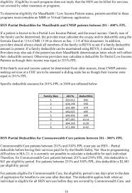 Masshealth Eligibility Income Chart Health Safety Net Provider Faq Frequently Asked Questions