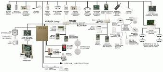 honeywell burglar alarm wiring diagram wiring diagram crestron wiring diagrams visio shapes discover your home security system wiring diagram