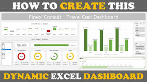 Excel Dashboard How To Create A Modern Dynamic Dashboard In Excel Free Download