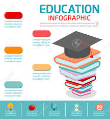 Creative Charts For School Education Infographic Books Step Education Infographics Creativity