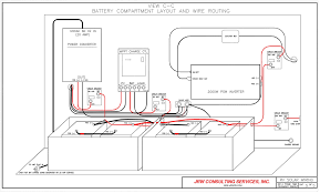jayco wiring harness diagram wiring diagram fleetwood 5th wheel wiring diagram just another wiring diagram blog u2022fleetwood 5th wheel wiring diagram