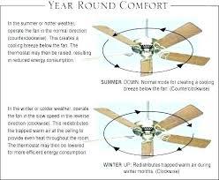 seasons ceiling fans ceiling fan directions ceiling fans direction for winter ceiling fans direction for seasons