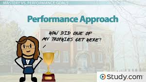 the importance of motivation in an educational environment video  goal orientation theory how goals affect student motivation behavior