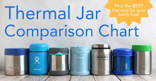 Chart Holder Flask Thermal Jar Comparison Chart Whats The Best Thermos For