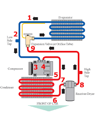 kenworth ac wiring kenworth t fuse panel diagram kenworth auto kenworth air conditioner diagram kenworth image diy fd ac lines on kenworth air conditioner diagram