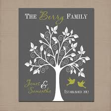 20 collection of personalized family wall art wall art ideas regarding personalized family tree wall art decorating  on personalised wall art family tree with 73 best family name established images on pinterest family with