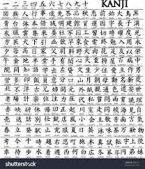 Kanji Translation Chart List Of 100 Kanji With Translation Learn Japanese How To
