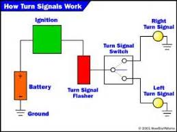 signal stat 900 turn wiring diagram images stat 900 turn wiring diagram the wiring how turn signals work howstuffworks