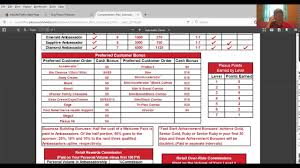 Plexus Ambassador Pay Chart Compensation Plan Summary Chart Training Plexus Youtube