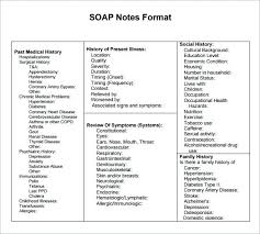 Blank Soap Note Template Word Sample Format Endowed Or