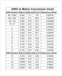 Flow Conversion Chart Pdf Metric Conversion Table 35