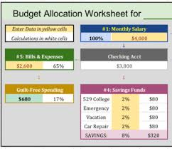 Budget Salary Calculator Personal Budget Allocation Calculator By Tech Better Teach
