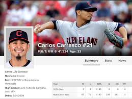 Indians Carlos Carrasco 2020 Curveball ...