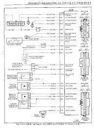ecm swap 1985 1226870 to 1227730 corvetteforum chevrolet i believe all 730 ecm should have the same internal wiring so i have to reorder the pins of the pigtail i have in a way that matches the pinout of