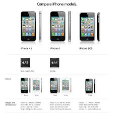 Iphone Chart Iphone 4s Vs Iphone 4 Chart Iclarified