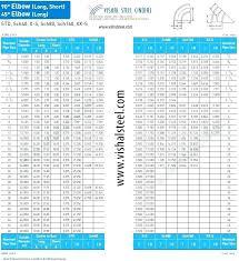 Pvc Pipe Dimension Chart Pvc Pipe Fittings Dimensions Chart Www Bedowntowndaytona Com