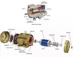 wiring diagram ac motor single phase wiring trailer wiring inside ac motor