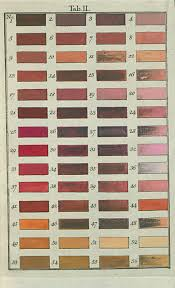 Berlin And Daughter Size Chart Organising Colours Patrick Symes Colour Chart And