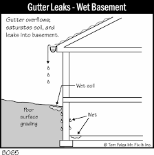 water leaking into basement home design