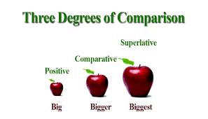 Three Degrees Of Adjectives Positive Comparative And