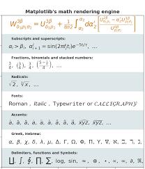 mathtext examples