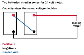 trolling motor battery wiring diagram 24 Volt Wiring Diagram For Trolling Motor parallel serial battery wiring basics louisiana sportsman wiring diagram for a 24 volt trolling motor