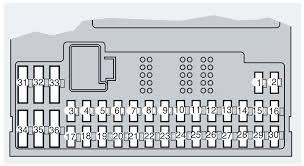volvo xc90 fuse box wiring diagram for you • fuse box on volvo xc90 schema wiring diagrams rh 81 justanotherbeautyblog de volvo xc90 fuse box