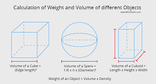 Firewood Weight Chart Calculate The Weight And Volume Of Cubes Cuboids And Spheres