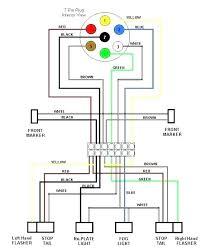wilson stock trailer 7 way plug wiring diagram wiring diagram site wiring diagram for calico stock trailer wiring diagram datasource wilson stock trailer 7 way plug wiring diagram