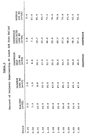 Quadro Comil Screen Size Chart Ep0901372b1 Potassium Sodium And Tris Oxaprozin Salt