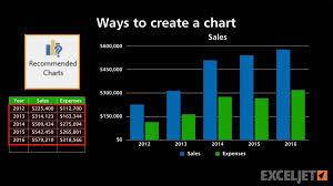 Ways To Create A Chart