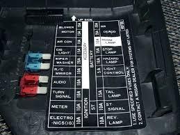 89 supra fuse box trusted wiring diagrams \u2022 1995 toyota supra fuse box toyota supra fuse box diagram town car generation wiring ideath club rh ideath club mk3 supra fuse box relocation 90 supra